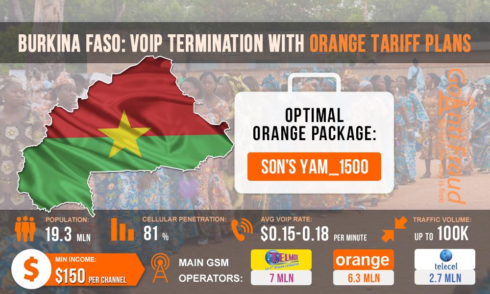 Burkina Faso: VoIP Termination with Orange Tariff Plans
