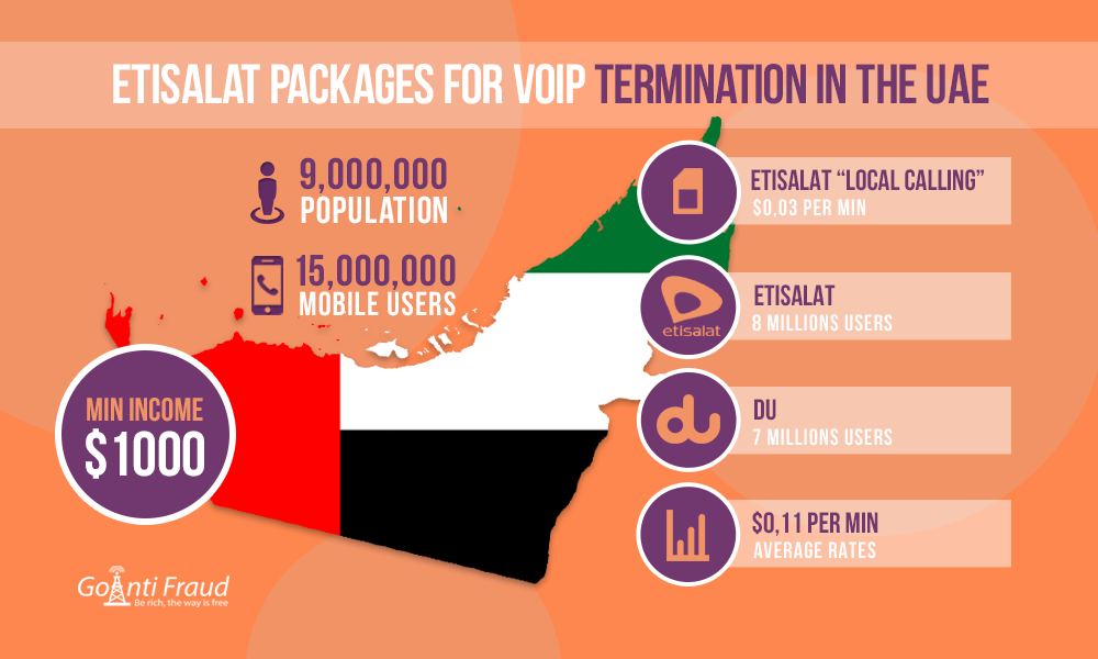 Etisalat Packages for VoIP Termination in the UAE
