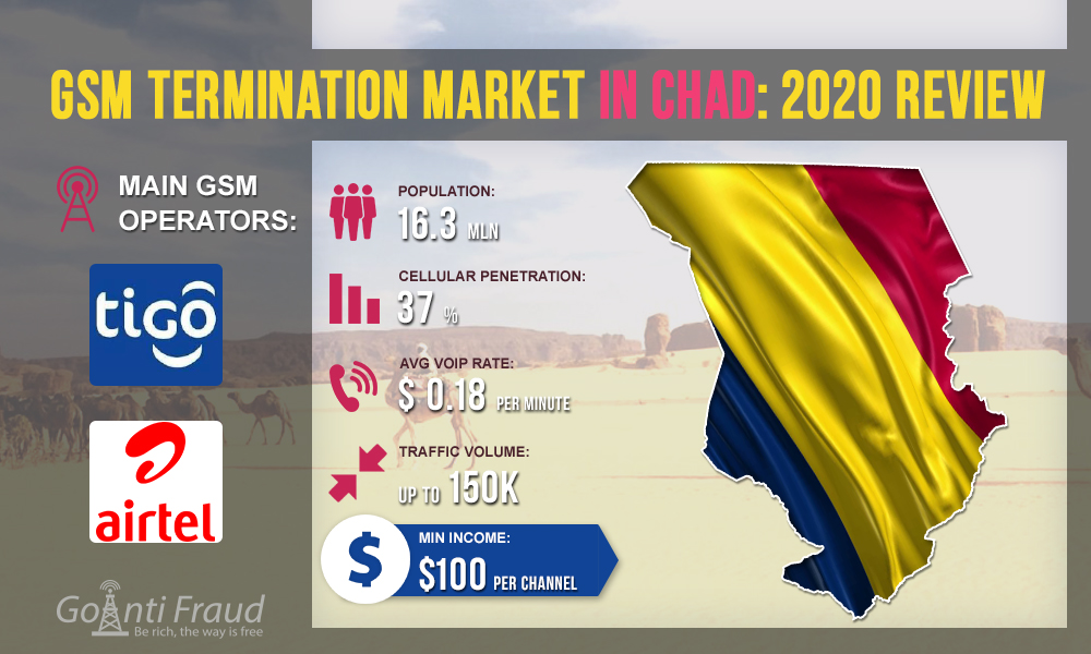 GSM Termination Market in Chad: 2020 review