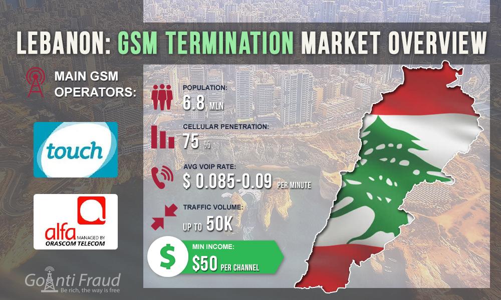 Lebanon: GSM termination market review