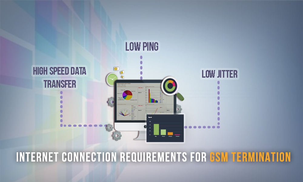 Internet connection Requirements for Successful GSM Termination