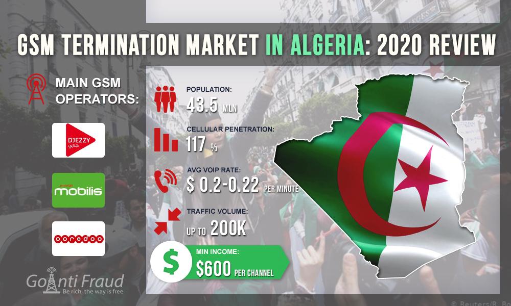 GSM Termination Market in Algeria: 2020 review