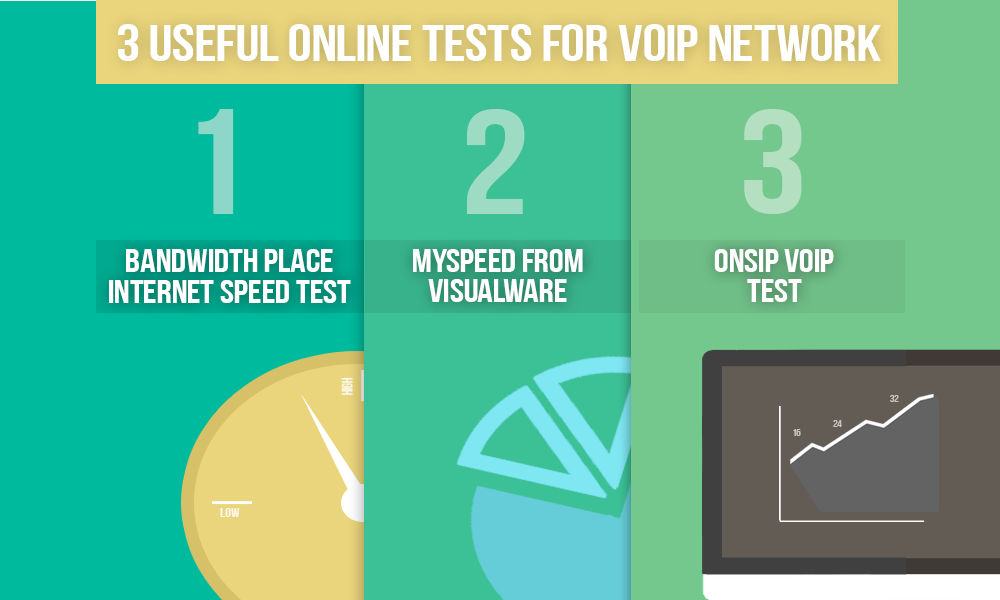 Three Useful Online VoIP Network Tests