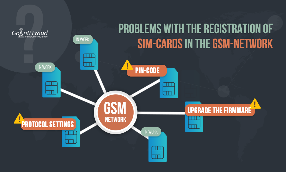 Problems With The Registration Of Sim Cards In The Gsm Network