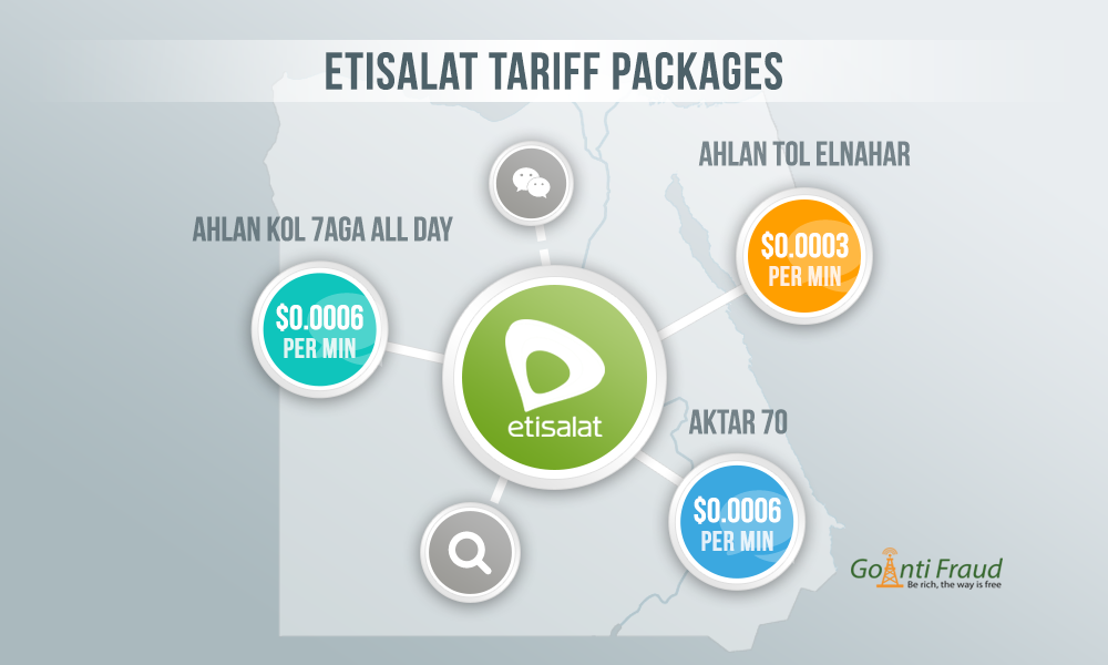 Etisalat launches enhanced My Business Plan package for postpaid customers