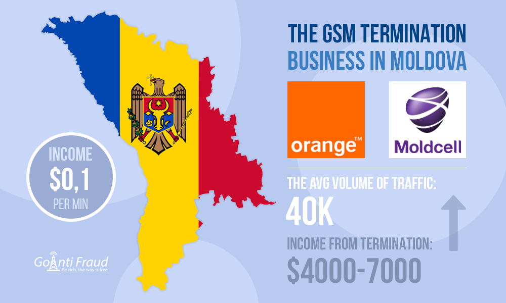 Moldova average income